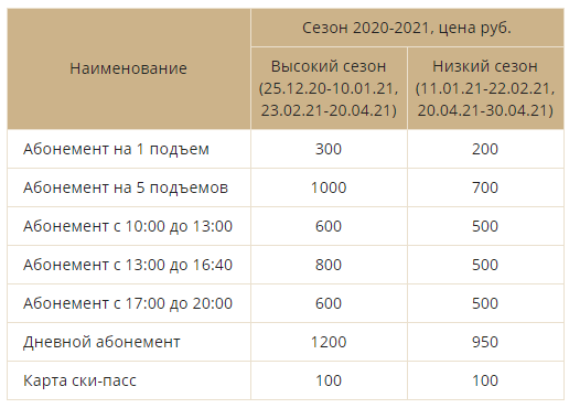 Стоимость подъемника на горнолыжный сезон 2020-2021